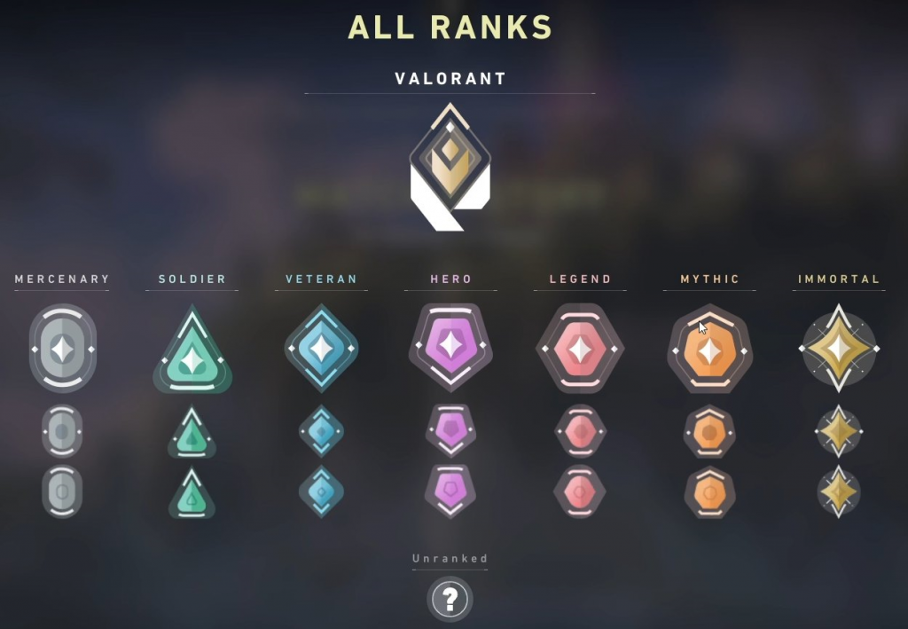 All Valorant Ranks Revealed