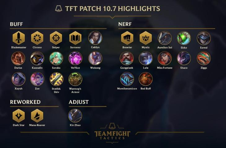 Team Fight Tactics Galaxies TFT Patch Update 10.7 Highlights