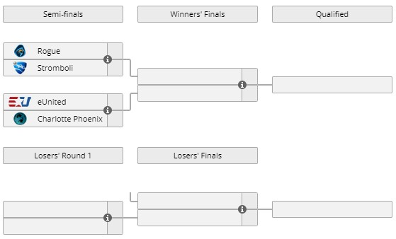 RLCS Season 9 North America Promotion Playoffs Schedule Format How-To Watch Predictions