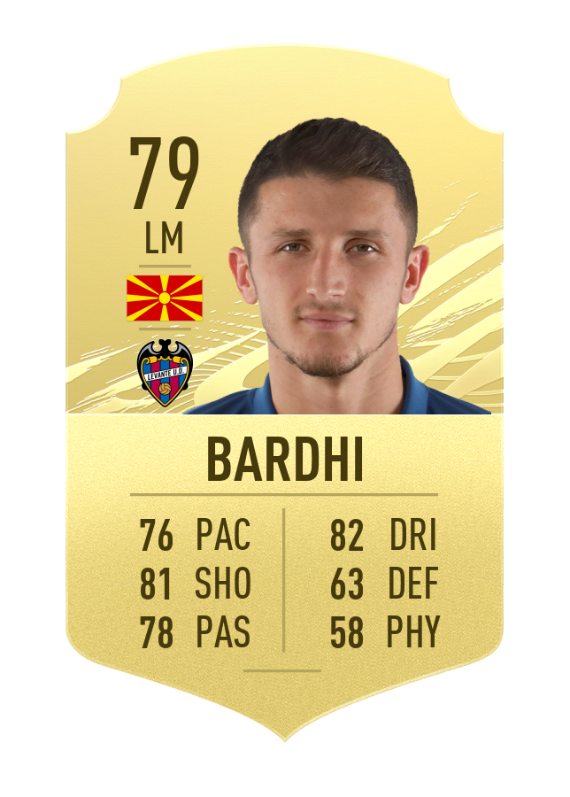 Bardhi FK rating fifa 21