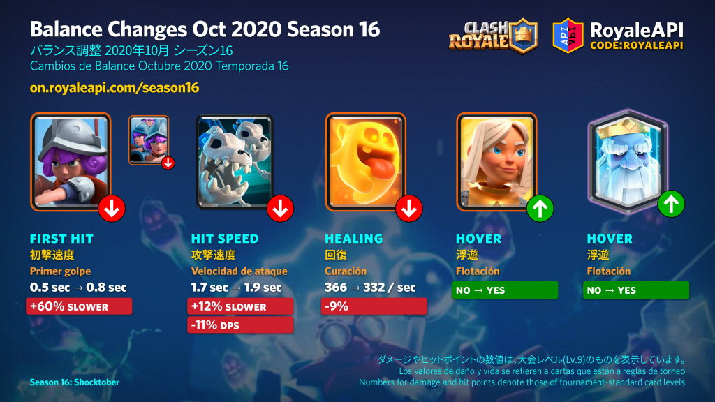 Clash Royale Season 16 balance changes new cards pass royale