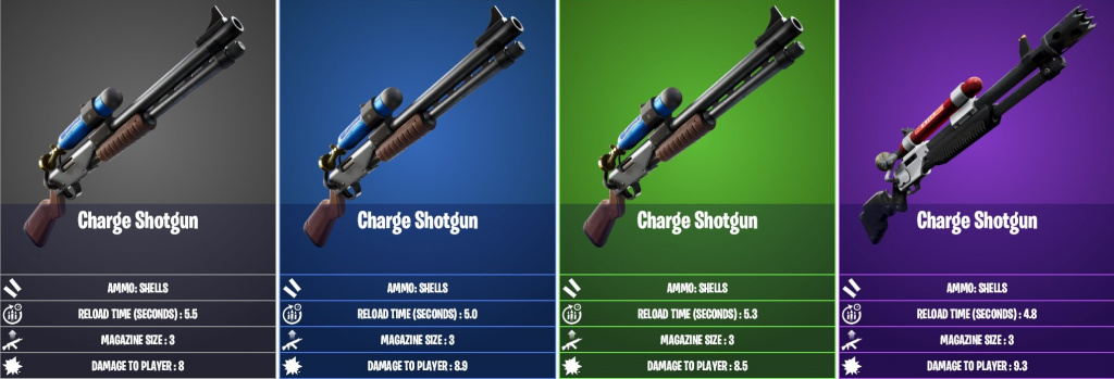 The Charge Shotgun Fortnite
