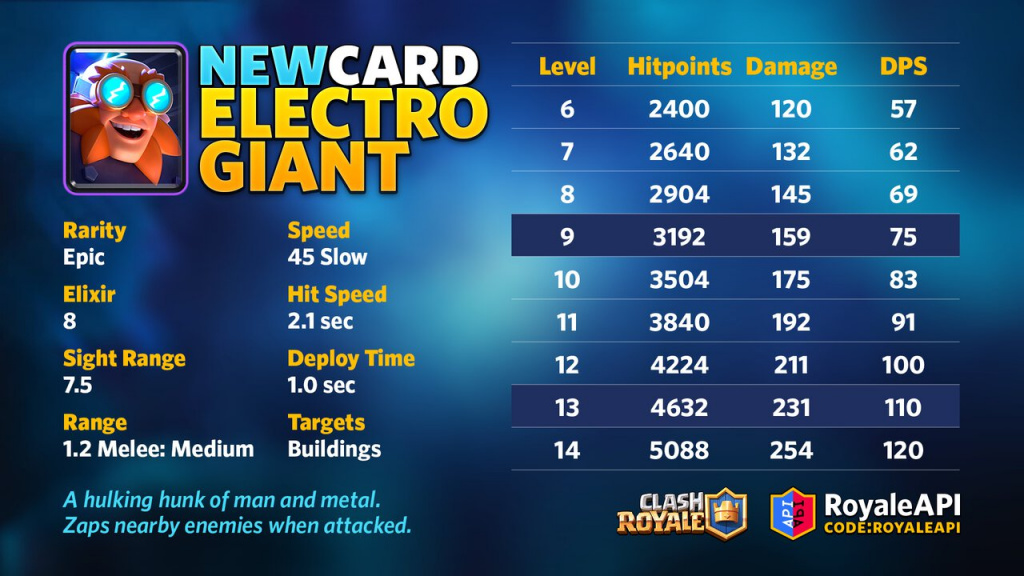 Clash Royale Season 16 balance changes stats pass royale new cards