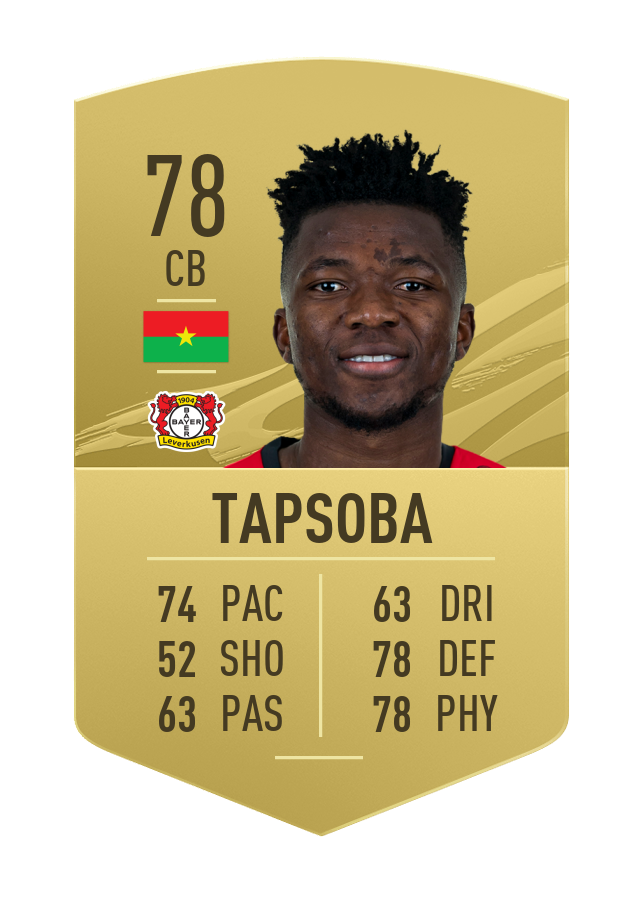 Tapsoba FIFA 21 most improved players