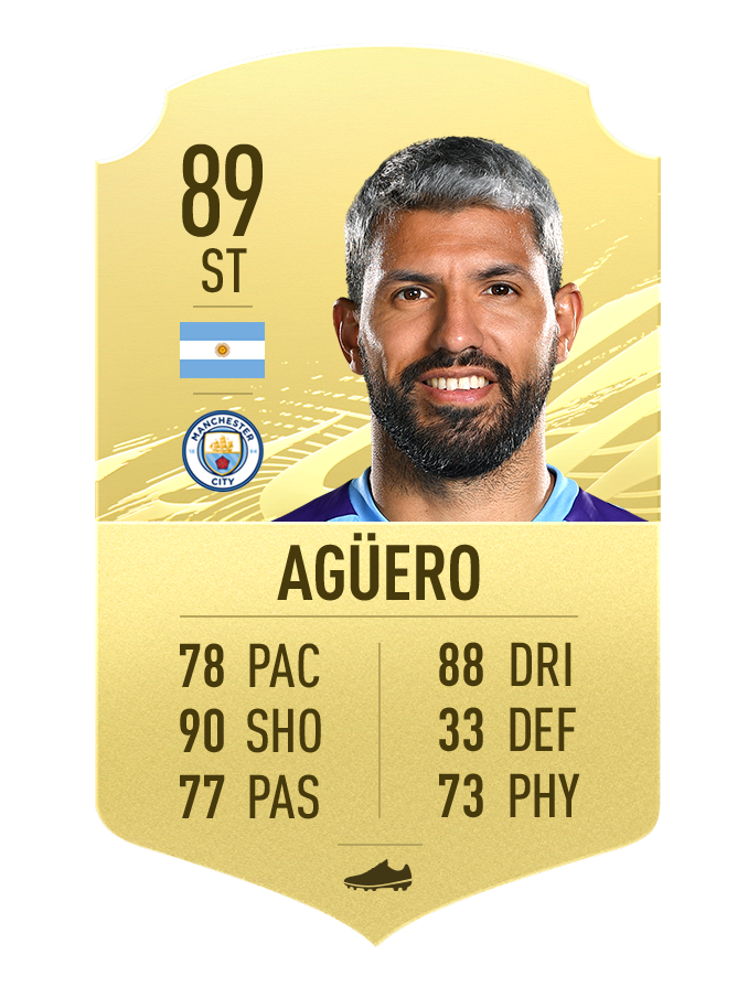 FIFA 21: Top 10 players in the Premier League