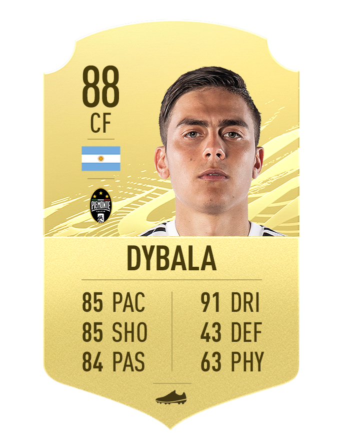 FIFA 21: Top 10 players in Serie A