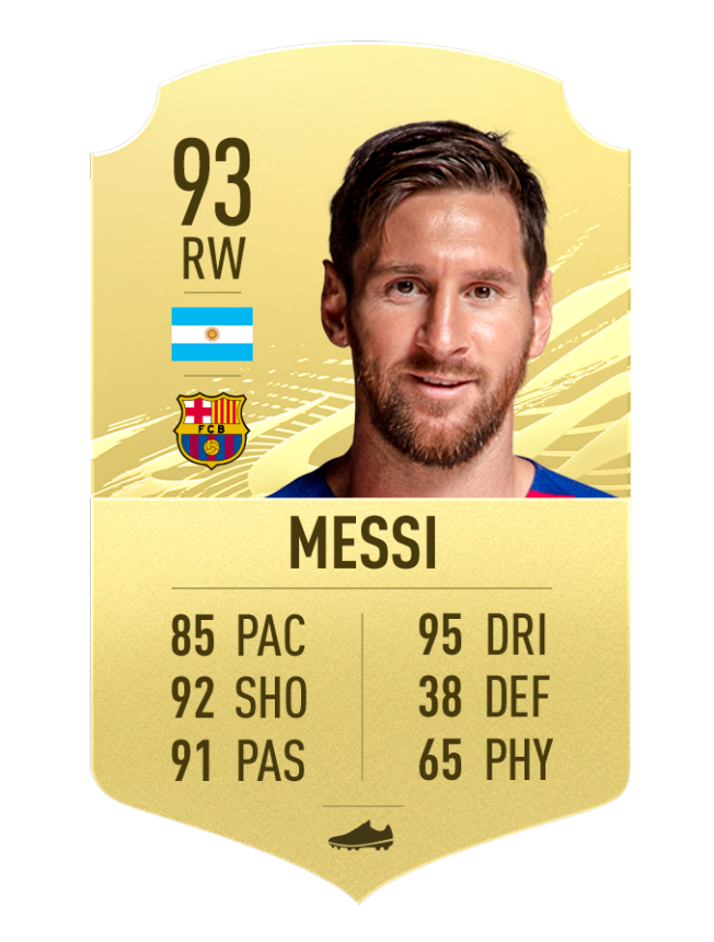 Messi best free kick taker in FIFA 21