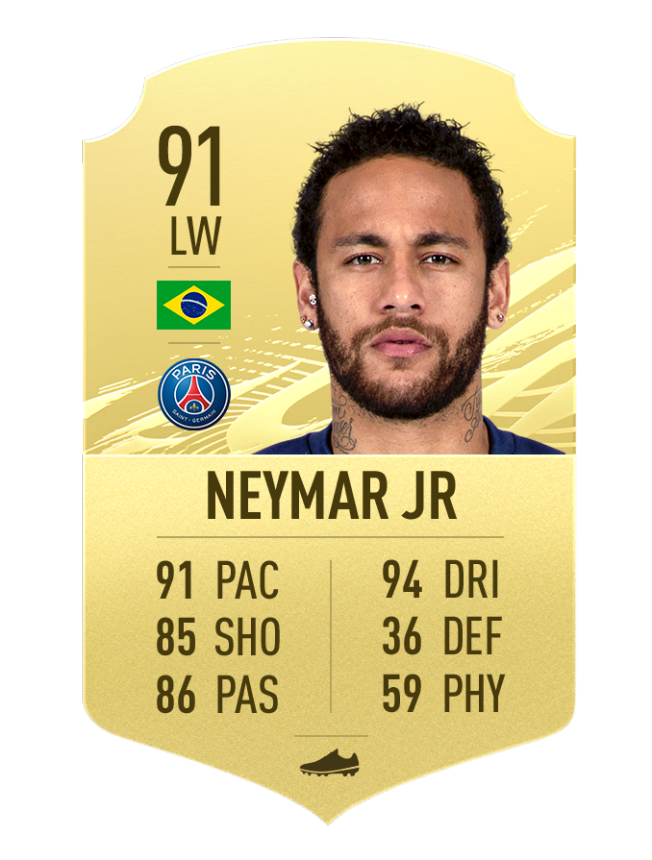 Neymar Jr FIFA 21 Free kick takers