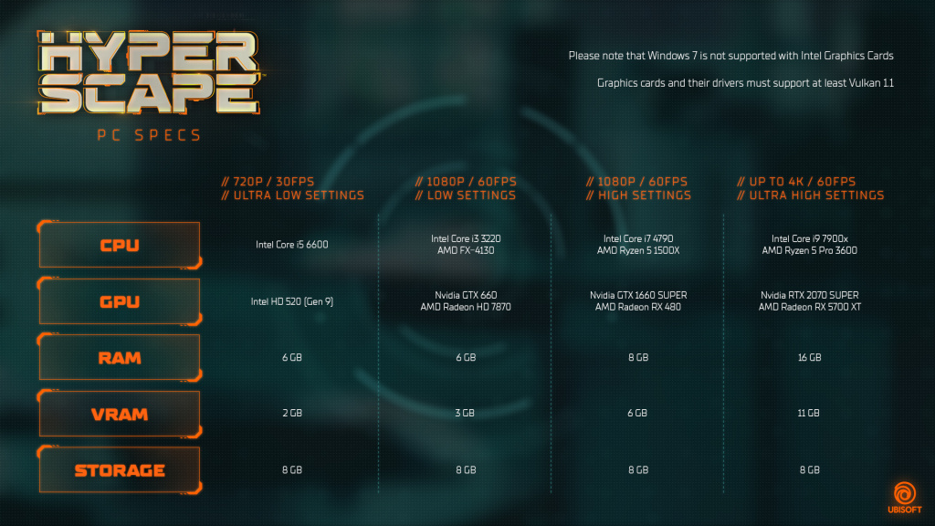 Hyper Scape Open Beta system requirements