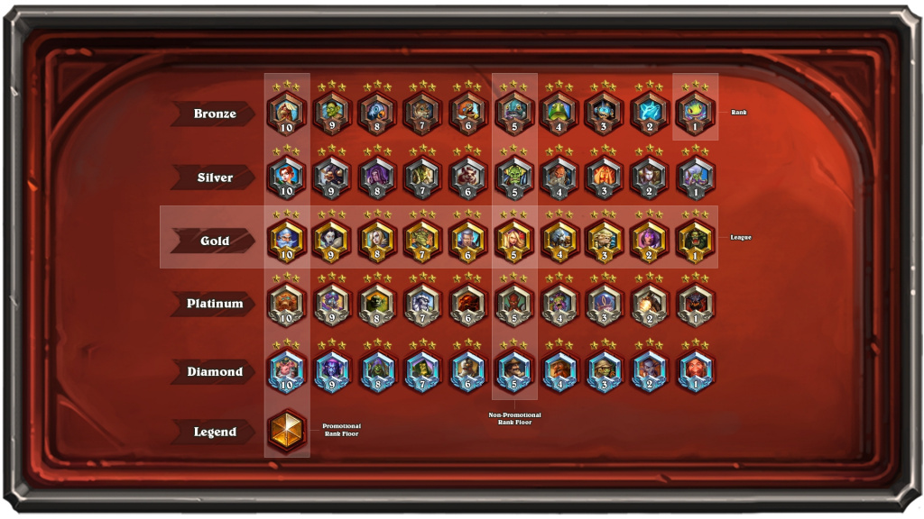 New Hearthstone Ranked System All You Need To Know