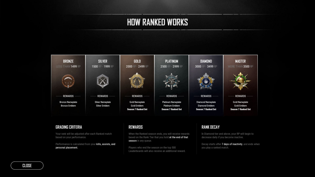 pubg update 7.2 ranked mode