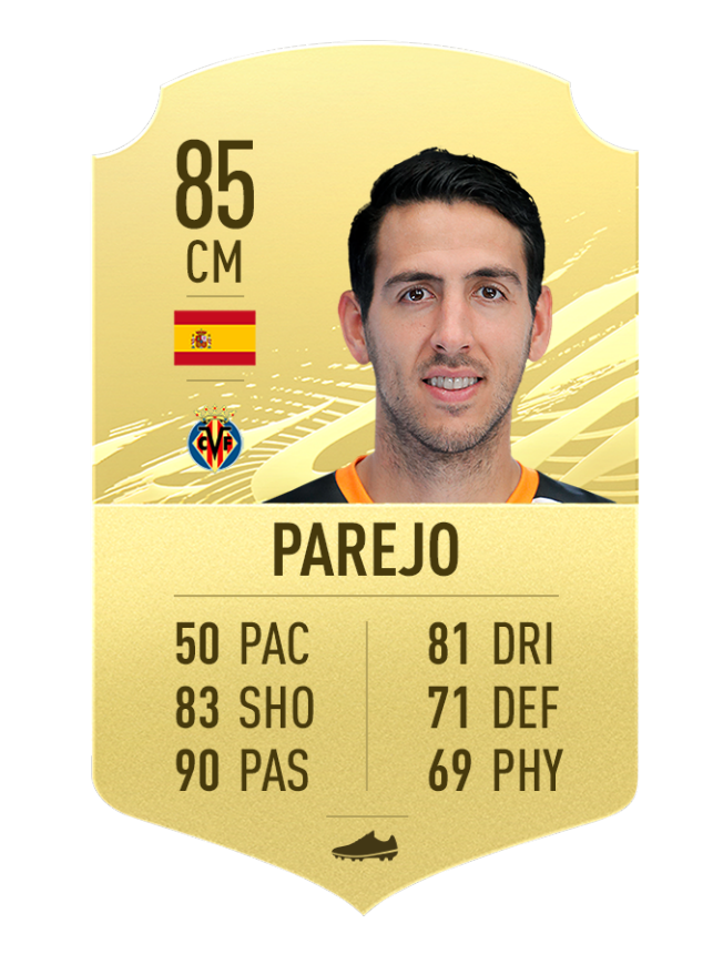 Parejo FIFA 21 fk rating