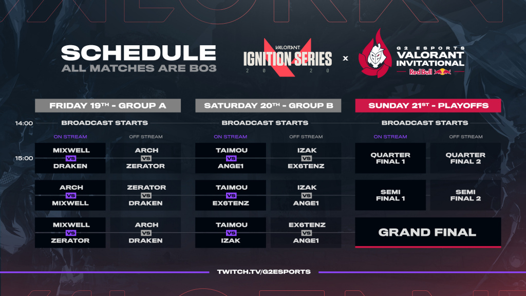 G2 Valorant Invitational Ignition Series Red Bull Schedule