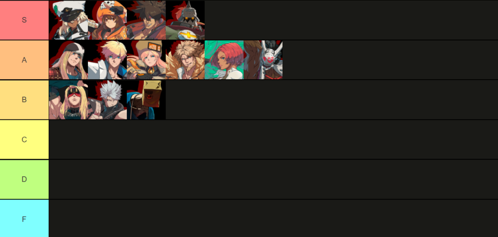 Guilty Gear Strive Beta Tier List All Characters Ranked From Best To Worst Ginx Esports Tv