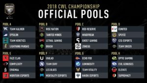Champs 2018 groups