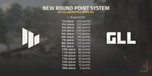 PUBG Unified Point System